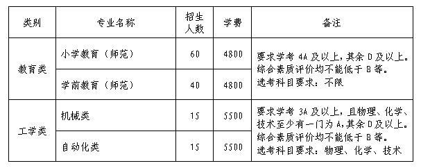 绍兴文理学院2017三位一体招生章程